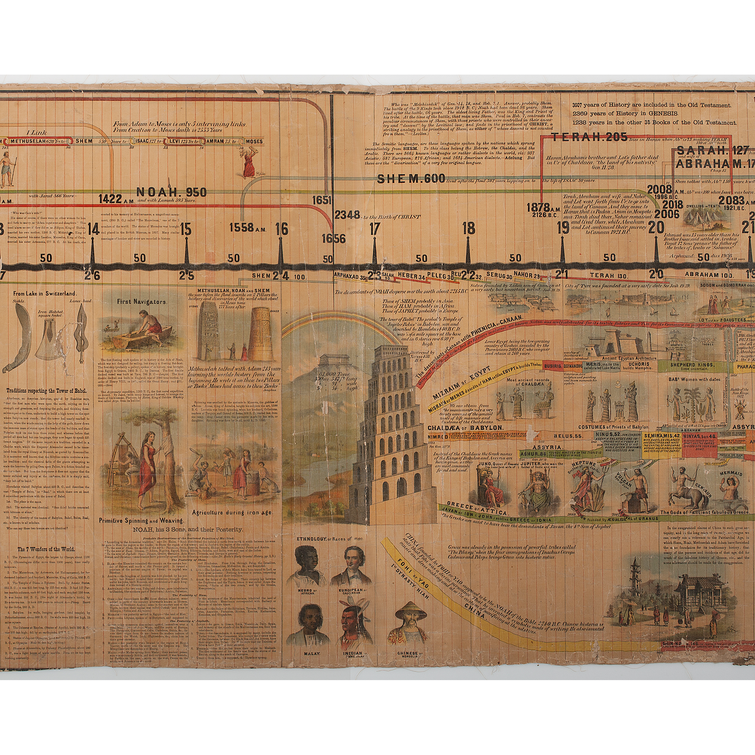 Adams Synchronological Chart Or Map Of History Printed