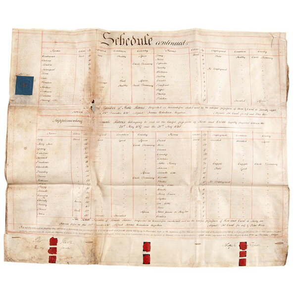 British Slave Indenture, 1814