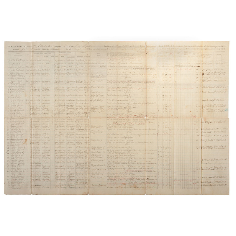 Civil War Muster Rolls of 45th Pennsylvania Infantry, April-July 1864, including Battle Content