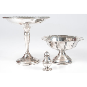 Gorham Sterling Compote, Plus