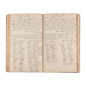 New Hampshire Militia Records, 1828-1837