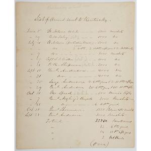 List of Arms Sent to Kentucky, Civil War