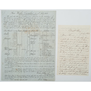 Letter and Circular Regarding Fireworks, 1851, 1857