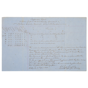 Three Documents Concerning the 3rd Alabama Cavalry, Including Two Letters Signed by Officers of the Regiment