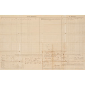 24th Infantry Buffalo Soldiers Muster Roll, 1875