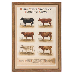 An American Agricultural Poster, 20th Century