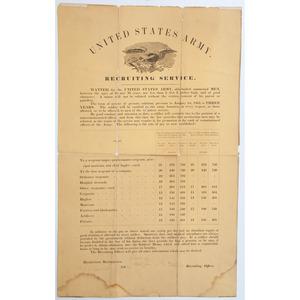 Civil War Recruiting Broadside, 1863, Property of N. Flayderman & Co.