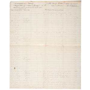 [LINCOLN, Abraham, Stephen DOUGLAS, and John BELL]. Waverly Precinct, Morgan County, Illinois poll book ledger. 6 November 1860.